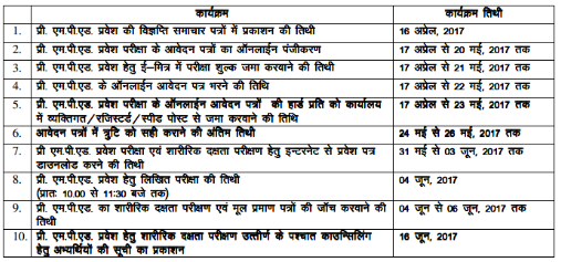 Rajasthan University Name Wise BPEd Amp MPEd Admit Card